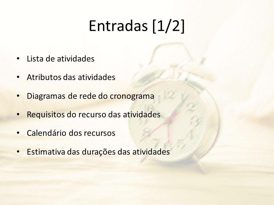 Entradas [1/2] Lista de atividades Atributos das atividades
